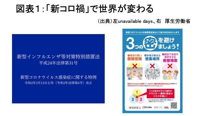 新型 インフルエンザ 等 対策 特別 措置 法
